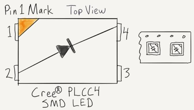 marking diode polarity