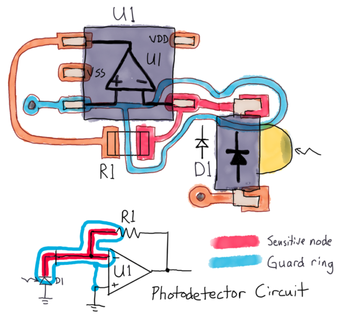 Photodetector circuit with guard ring protecting photodiode current