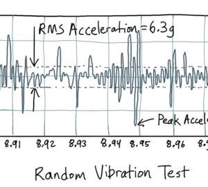 Tom's Circuits – Robotics Design Tips, Part 3: How to Avoid Vibration Failures
