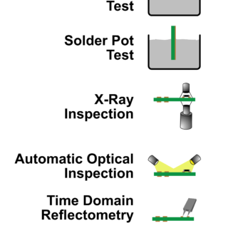 Circuit Board Testing Methods for PCB Manufacturing