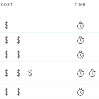 Our New PCBA Capabilities Page: A Design Guide To Savings