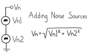 Formula for adding together Gaussian Noise voltage sources