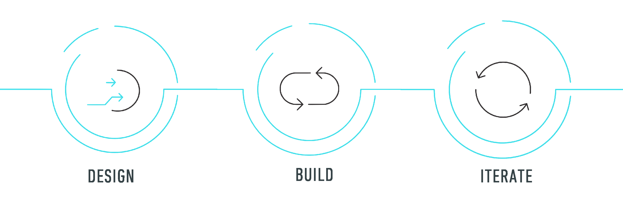 Design, build, iterate faster with Tempo