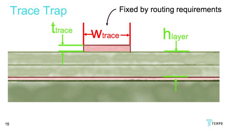 high speed webinar trace trap