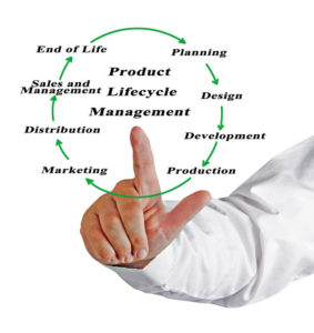 Major facets of generic product lifecycle management