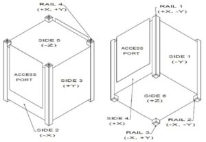 Dimensional diagram for CubeSat base unit