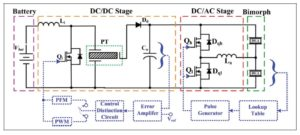 High conversion rate circuit using piezoelectric transformer