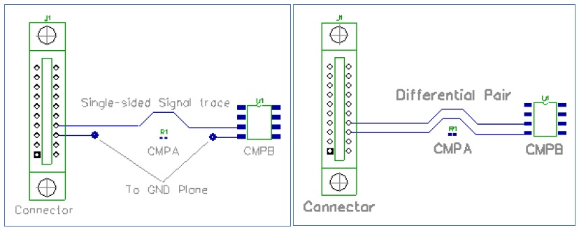 Single-ended and differential signal trace examples