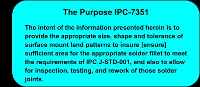 The purpose IPC-7351