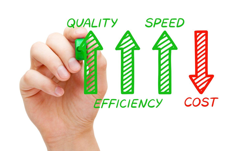 Speed + quality = efficiency