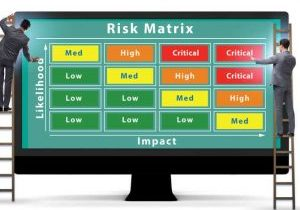 Template for managing risks